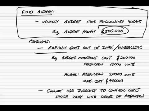 Budgeting ACCA F5 Lecture - YouTube