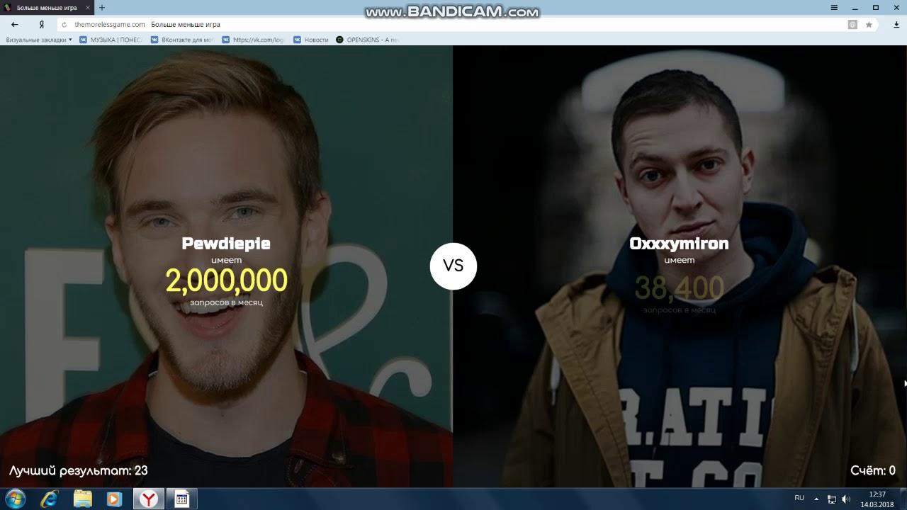 что люди гуглят больше? - YouTube