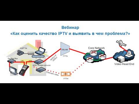 Как оценить качество IPTV и выявить в чем проблема?