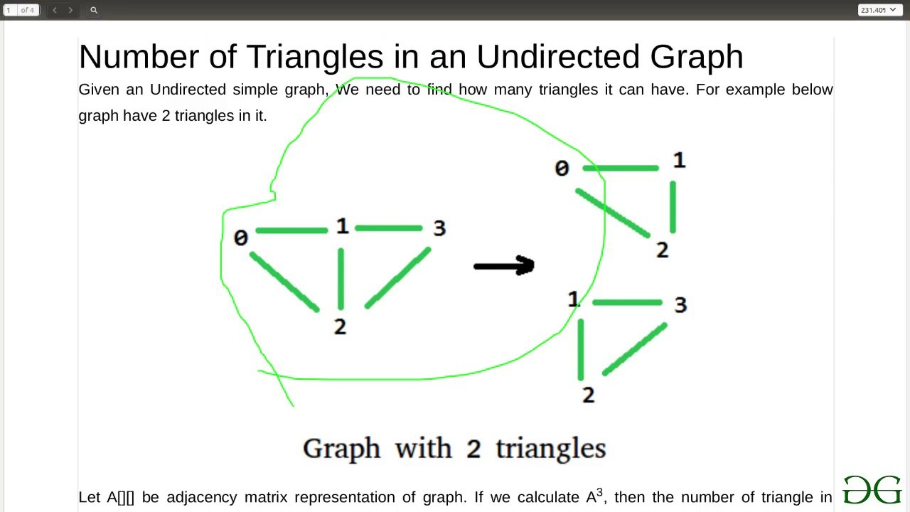 Number of Triangles in an Undirected Graph | GeeksForGeeks