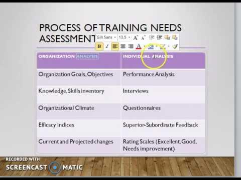 Organizational Training Needs Assessment: How, When and Whyиз YouTube · Длительность: 30 мин21 с