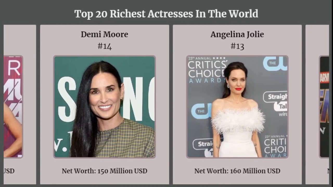 Zoomin Stats: Top 20 Richest Actresses In The World | Tracey Ullman | Julia Roberts | Angelina Jolie