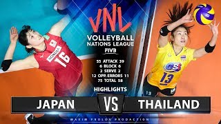 Japan vs Thailand | Highlights | Women's VNL 2019