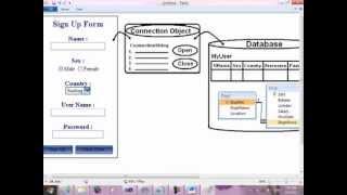 6- برمجة صفحة Register وتخزين الـ ConnectionString  بداخل