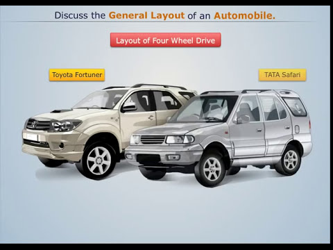 General Layout of Automobile - Magic Marks