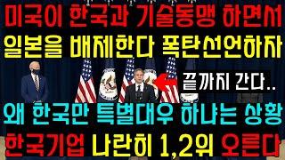 미국이 한국과 기술동맹 추진하며 일본을 배제한다 폭탄선…