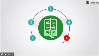 Types of Bioreactors and Advancements