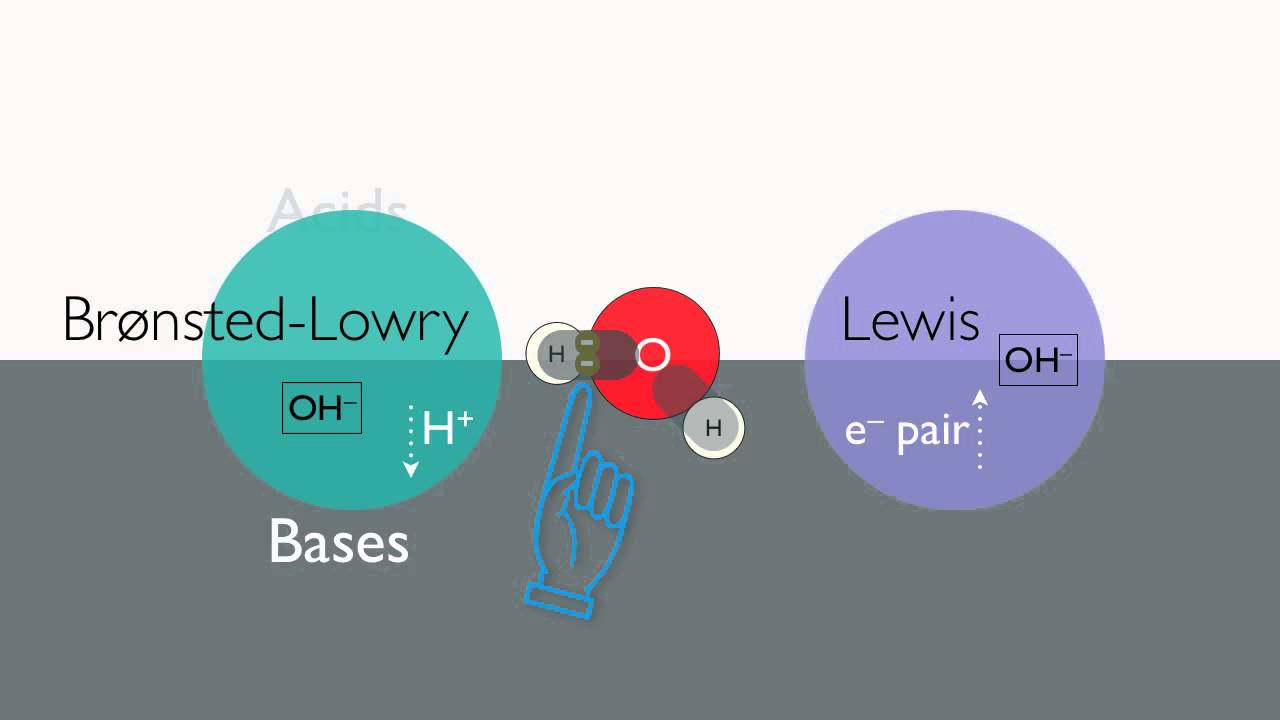 8 1 theories of acids and bases youtube