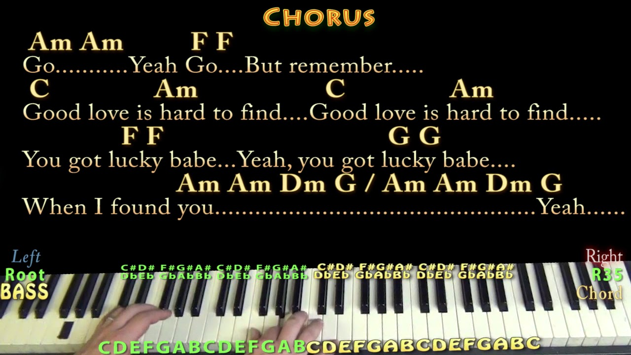 You Got Lucky Tom Petty Piano Cover Lesson with Chords/Lyrics   Arpeggios