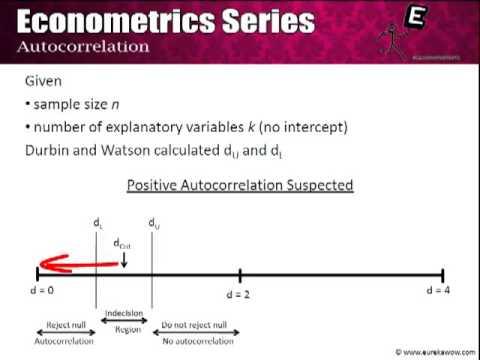 how to solve autocorrelation problem pdf