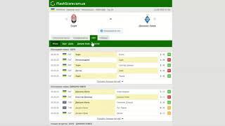 Заря Динамо Киев Прогноз и обзор матч на футбол 13 июня 2020 Премьер лига