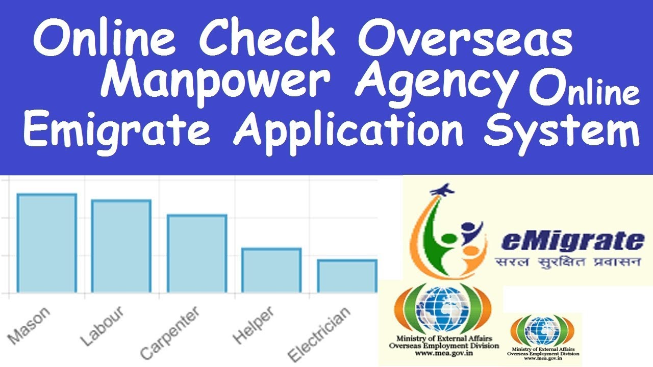 Online Verify Recruitment Agency l How to Check Overseas Manpower  Recruitment Agency l Emigrate