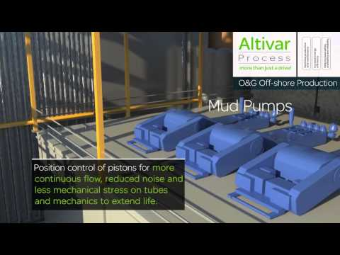 Altivar Process O&G Offshore Drilling Rig