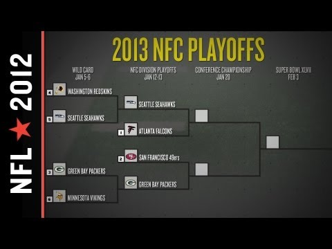 NFC Playoff Schedule 2013: Seahawks-Falcons, Packers-49ers Set for Divisional Round