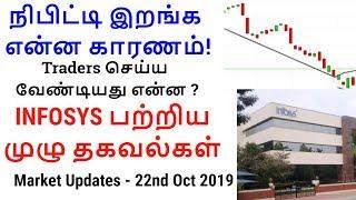 நிபிட்டி இறங்க  என்ன காரணம் | INFOSYS பற்றிய முழு தகவல்கள் | Tamil Share | Intraday Tamil Tips