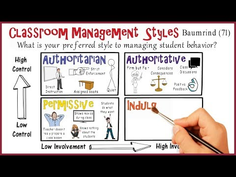 Classroom Management Styles What\u0027s Your Style? - YouTube
