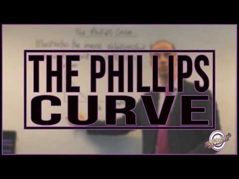 The Phillips Curve - Inflation & Unemployment (1/4)
