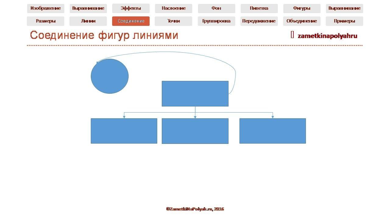 Рисуем диаграммы  содинительными линиями в презентациях PowerPoint
