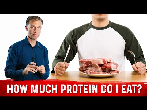 How Much Dietary Protein Will Prevent Muscle Loss?