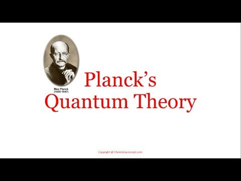 Planck's Quantum Theory | Explained with NCERT examples in Hindi