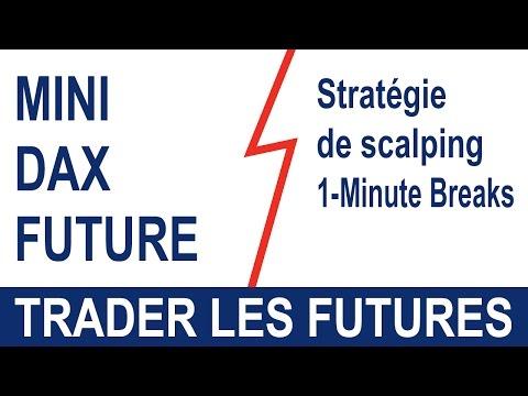 Tradez le mini Dax future dans NanoTrader