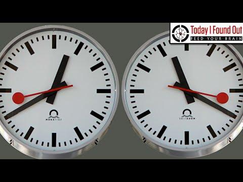 Why Do Clocks Run Clockwise?