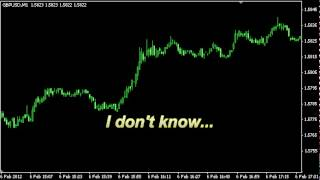 FREE Forex Scalping Indicator with 90% win rate!