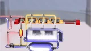 Le refroidissement de la vapeur d'eau dans une centrale nucléaire