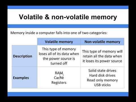 Computer Architecture - Volatile & Non Volatile Memory