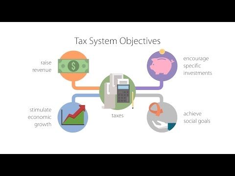 Corporate Tax Avoidance: How it happens, how it is changing,