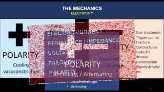 Video BCR Therapie Tutorial 3 Mechanics Electricity download MP3, 3GP, MP4, WEBM, AVI, FLV Juni 2018