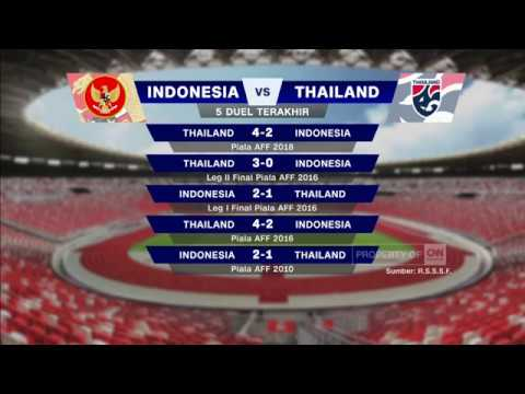 Head To Head Indonesia Vs Thailand