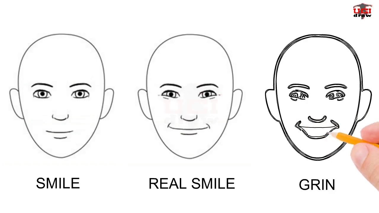 How to draw a human face step by step easy for beginners kids simple faces drawing tutorial