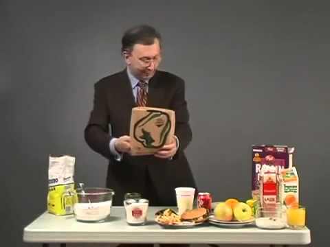 Гликемический индекс продуктов, фруктов, углеводов