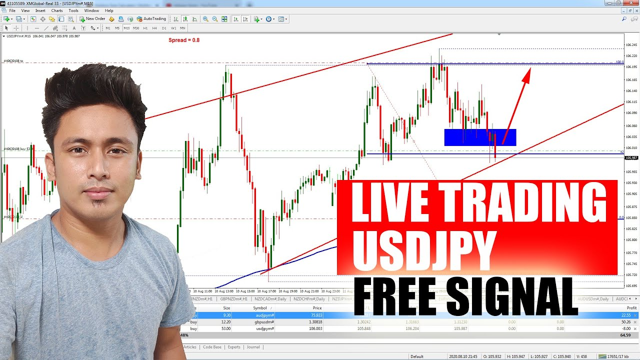 Live trading in USDJPY using XM Free Signals and Technical Analysis - How to trade Forex Philippines