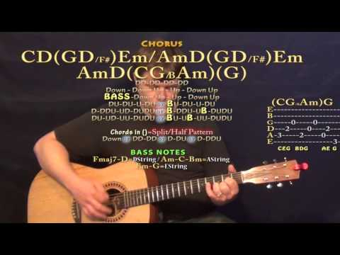 Don't Close Your Eyes (Keith Whitley) Guitar Lesson Chord Chart