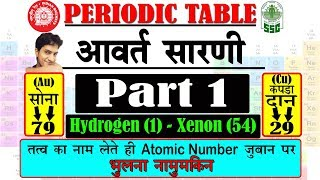 Science gk tricks: Easy way to learn Periodic Table | Trick for Atomic Number | Group of Elements |