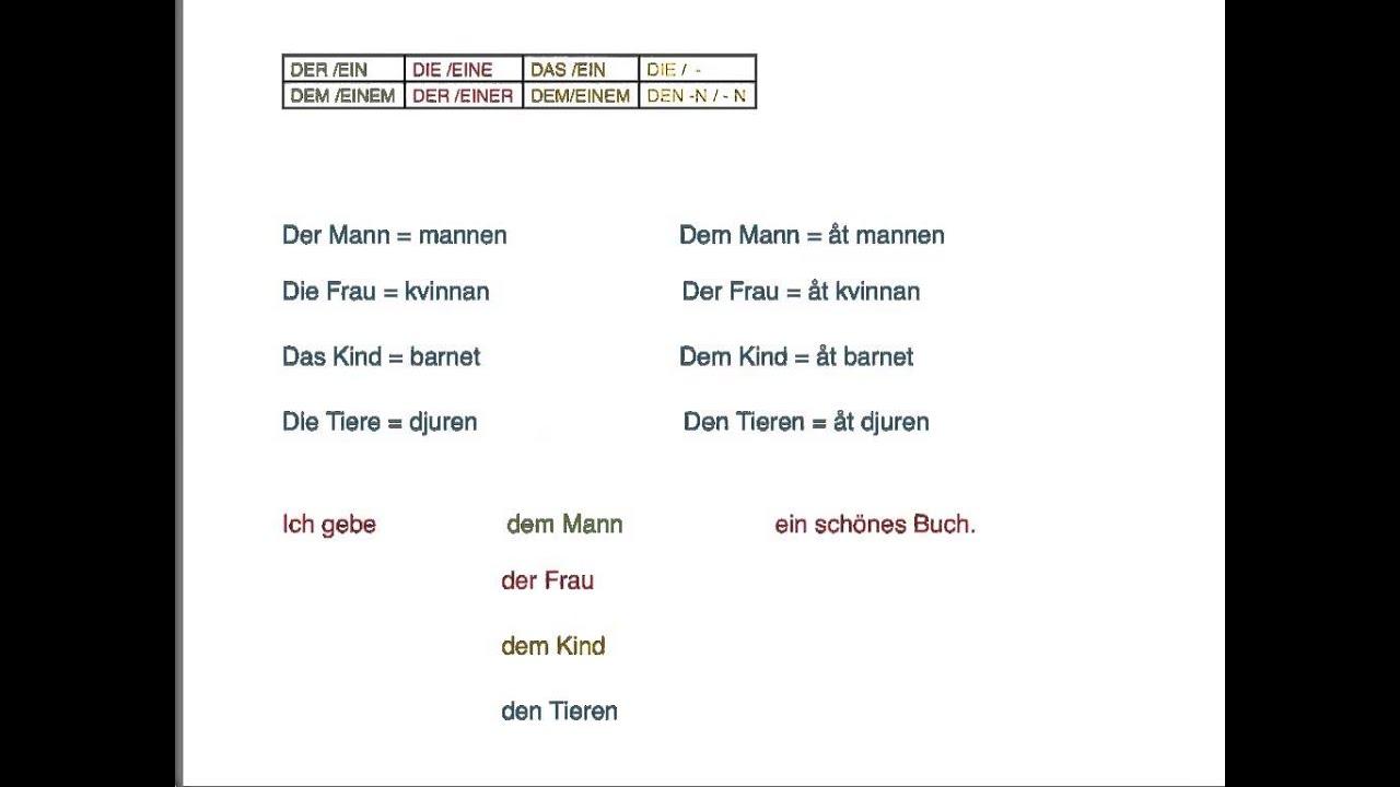 Dating Webbplatser På Tyska