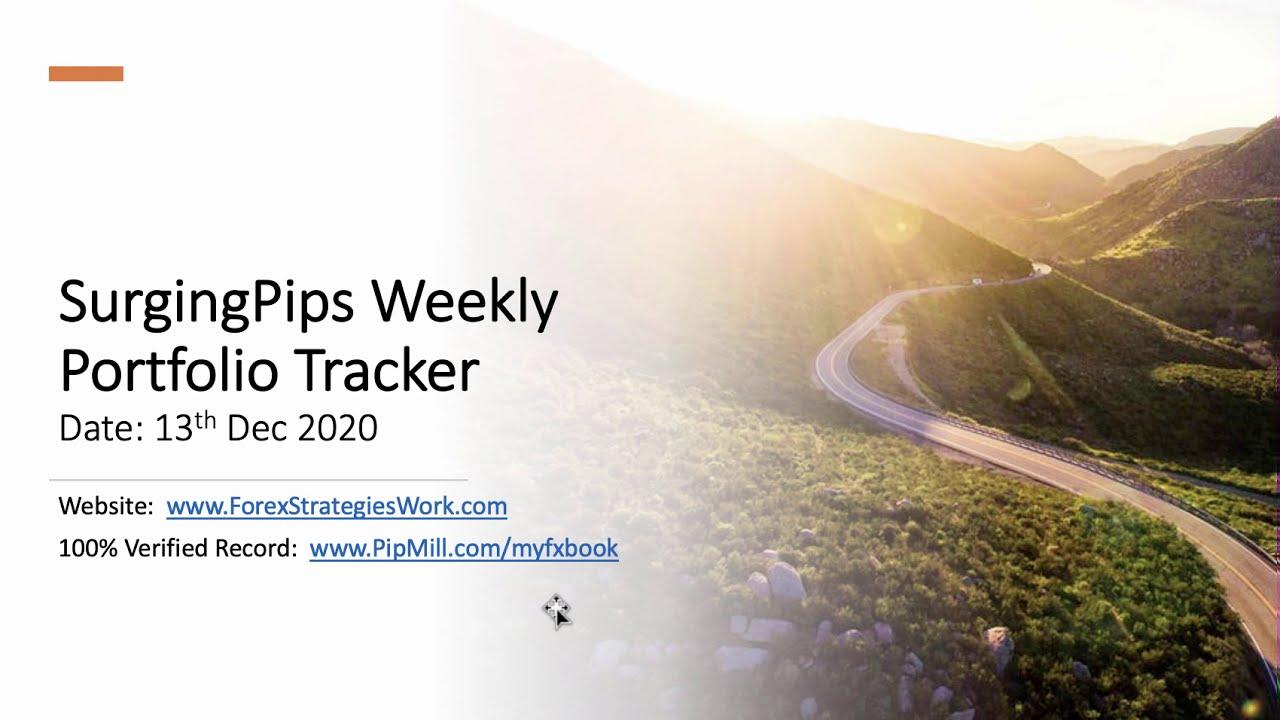 SurgingPips Weekly Portfolio Tracker  13th Dec 2020   Profitable Trading Systems