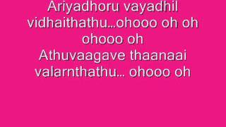 Veppam Mazhai Varum Female Lyrics.mp3