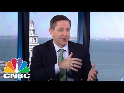 Palo Alto Networks CEO: Spending On Cybersecurity | Mad Money | CNBC