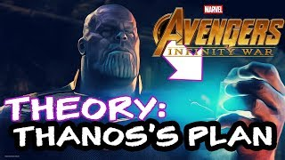 Thanos's Real Plan in Avengers: Infinity War? (SPOILERS) Ending Theory