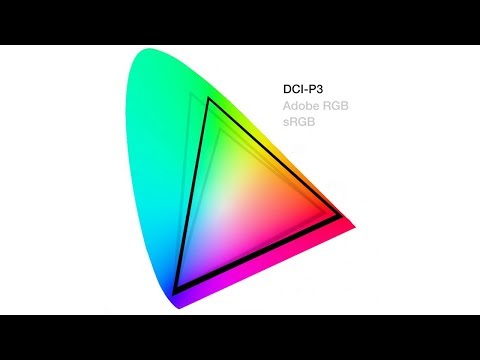 How Color Gamut & Display Technology Can Affect Your Content