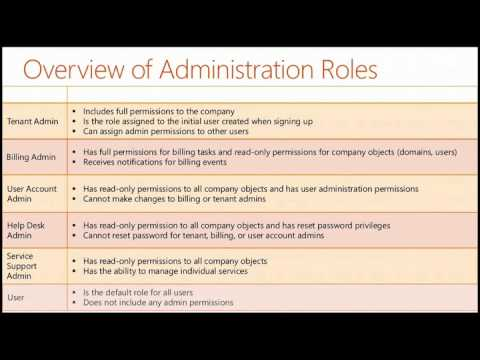 Office 365 Administration - 02 - Office 365 User Management