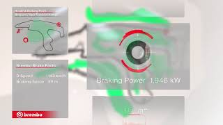 F1 Brembo Brake Facts 2018 - Belgium