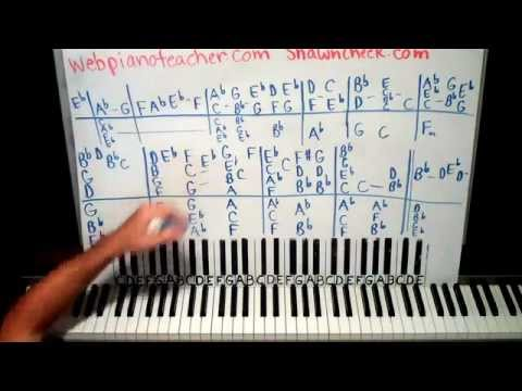 The Way You Look Tonight Jazzy Piano Lesson For Those Who Love The