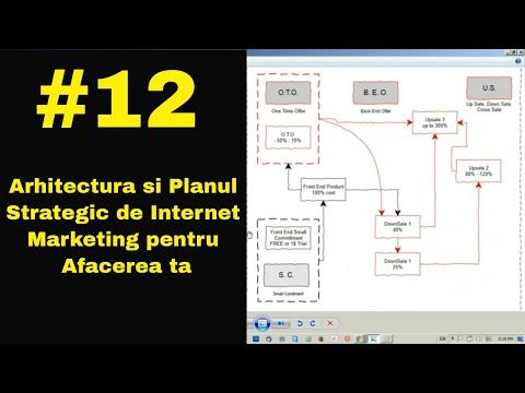 Webinarul #12 - Arhitectura si Planul Strategic de Internet Marketing pentru Afacerea ta