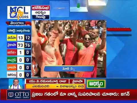 6 PM | Ghantaravam | News Headlines | 23rd May 2019 | ETV Telangana