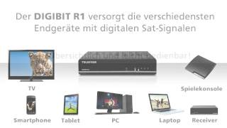 TELESTAR Digibit R 1 Promotion Video