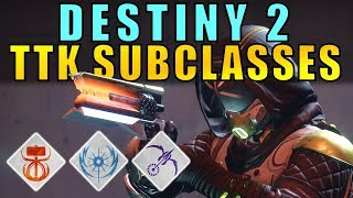 Destiny 2: TTK Subclasses Returning? All New Subclasses? | New Info!